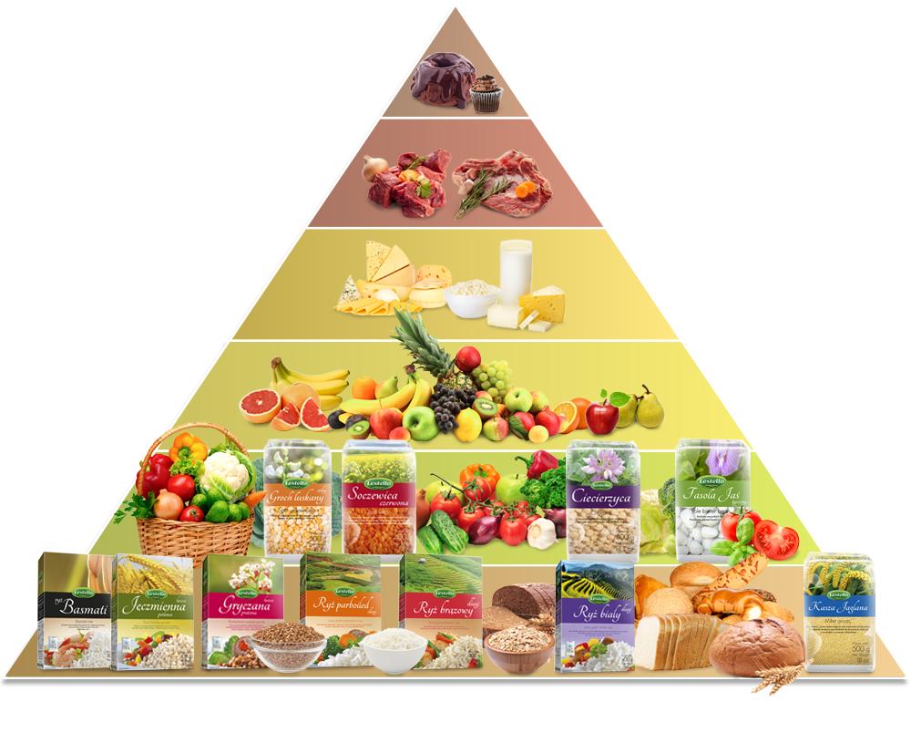 piramida_b_duza